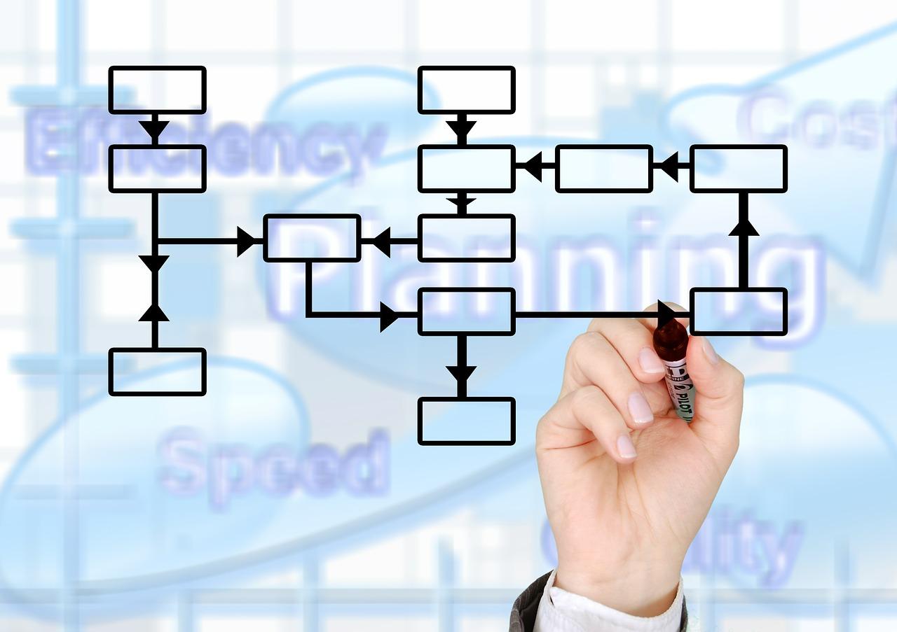 Organizacja szkoleń – szkolenia z zakresu ISO 14001